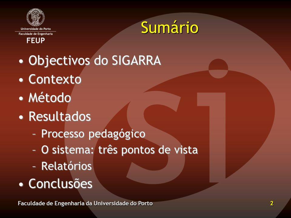 Sumário Objectivos do SIGARRA Contexto Método Resultados Conclusões