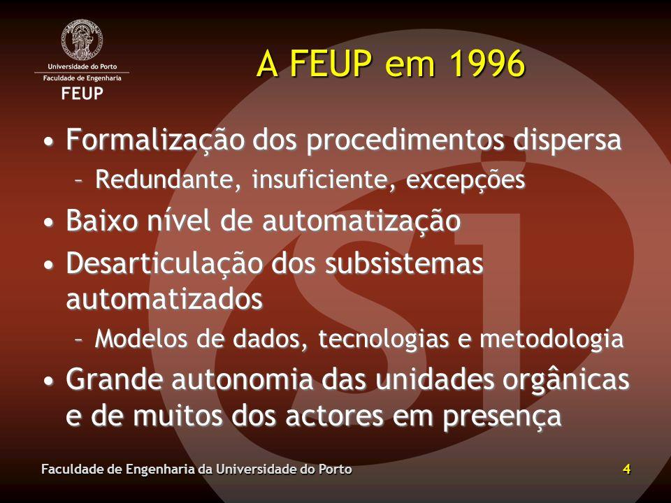 A FEUP em 1996 Formalização dos procedimentos dispersa