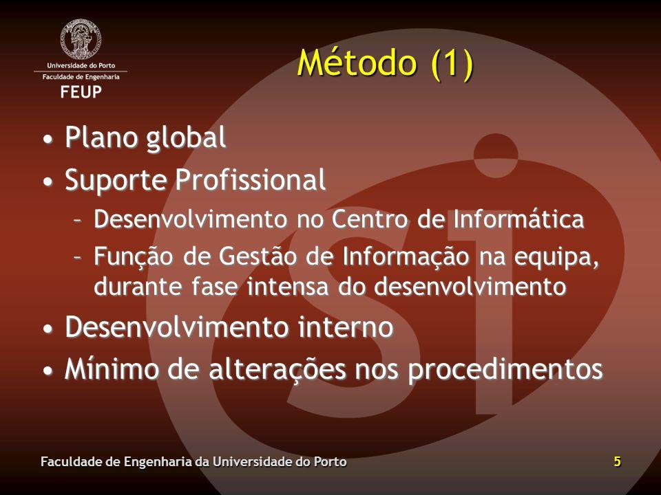Método (1) Plano global Suporte Profissional Desenvolvimento interno