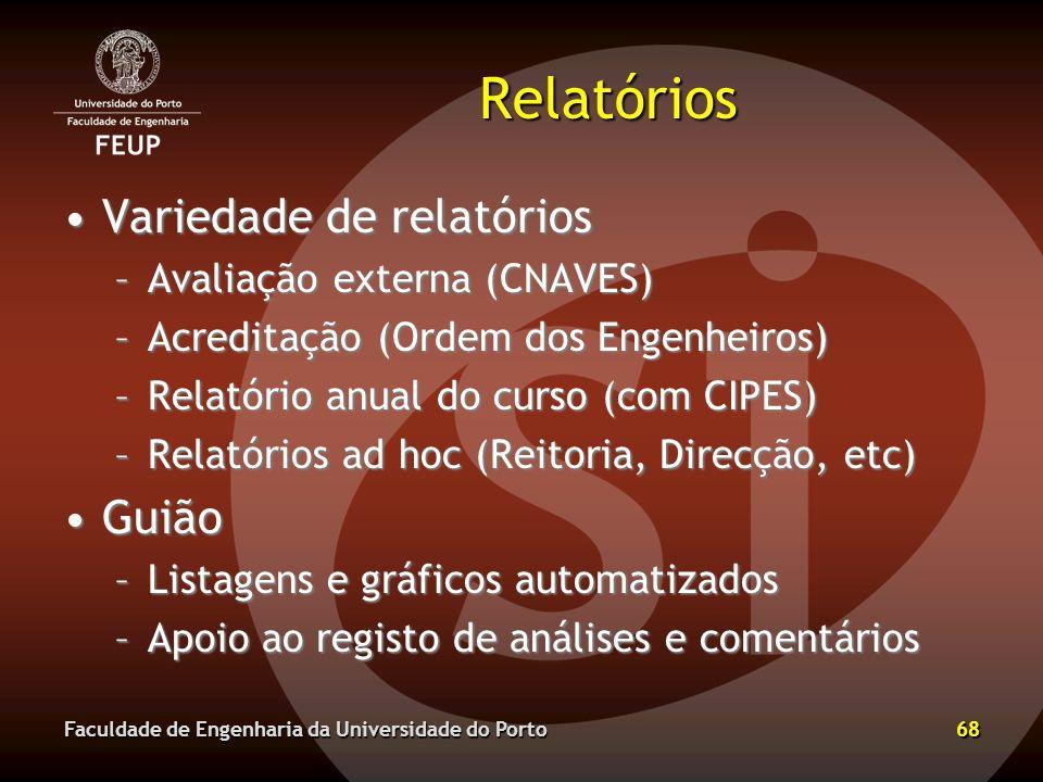 Relatórios Variedade de relatórios Guião Avaliação externa (CNAVES)