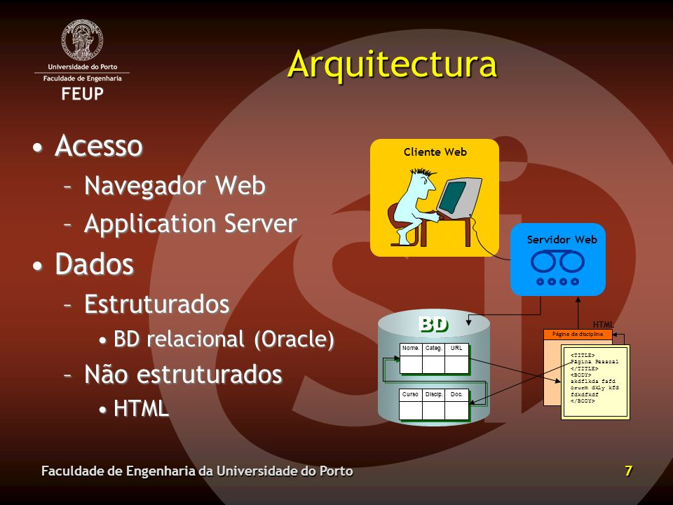 Arquitectura Acesso Dados Navegador Web Application Server