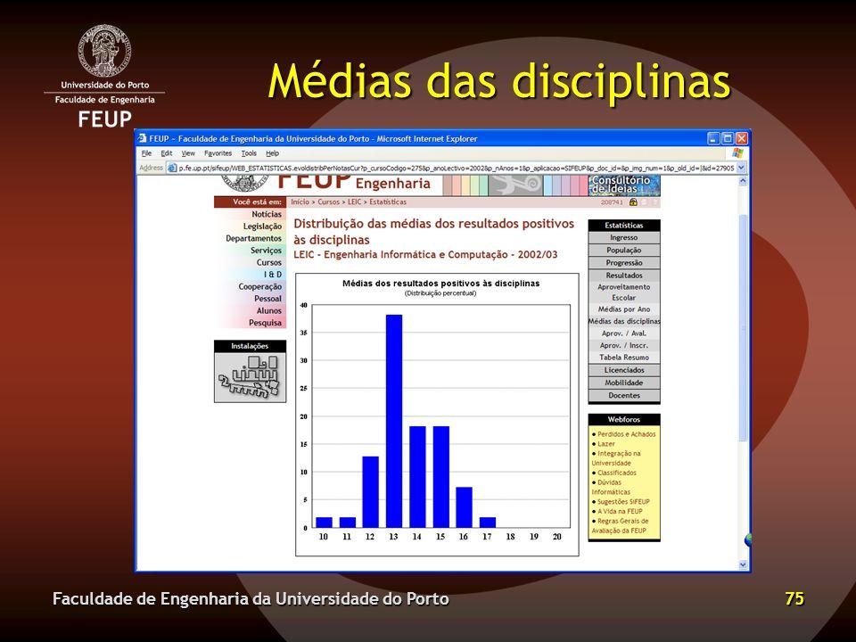 Médias das disciplinas