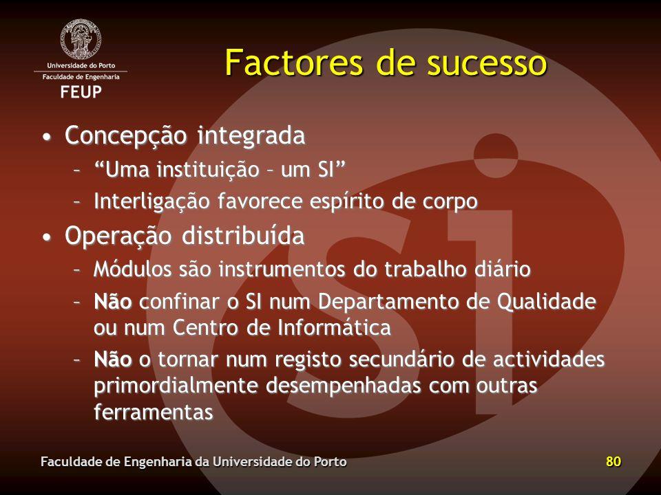Factores de sucesso Concepção integrada Operação distribuída