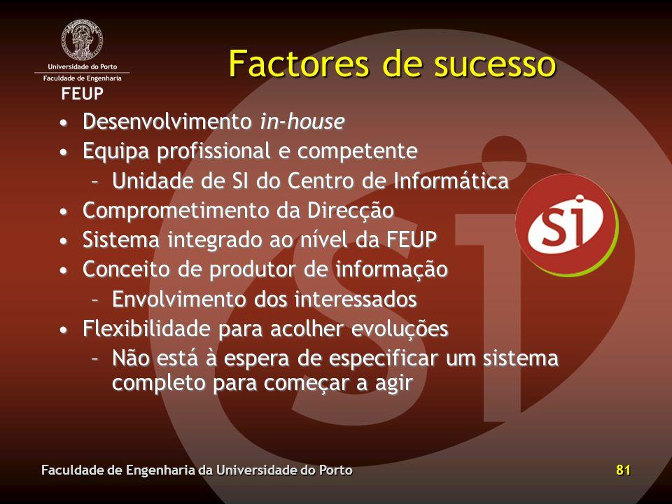 Factores de sucesso Desenvolvimento in-house