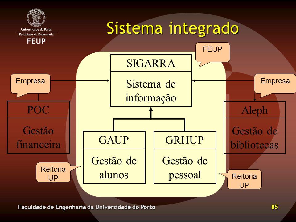 Sistema integrado SIGARRA Sistema de informação GAUP Gestão de alunos
