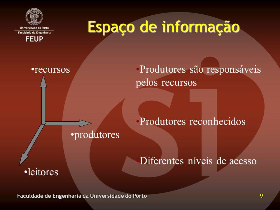 Espaço de informação recursos produtores leitores