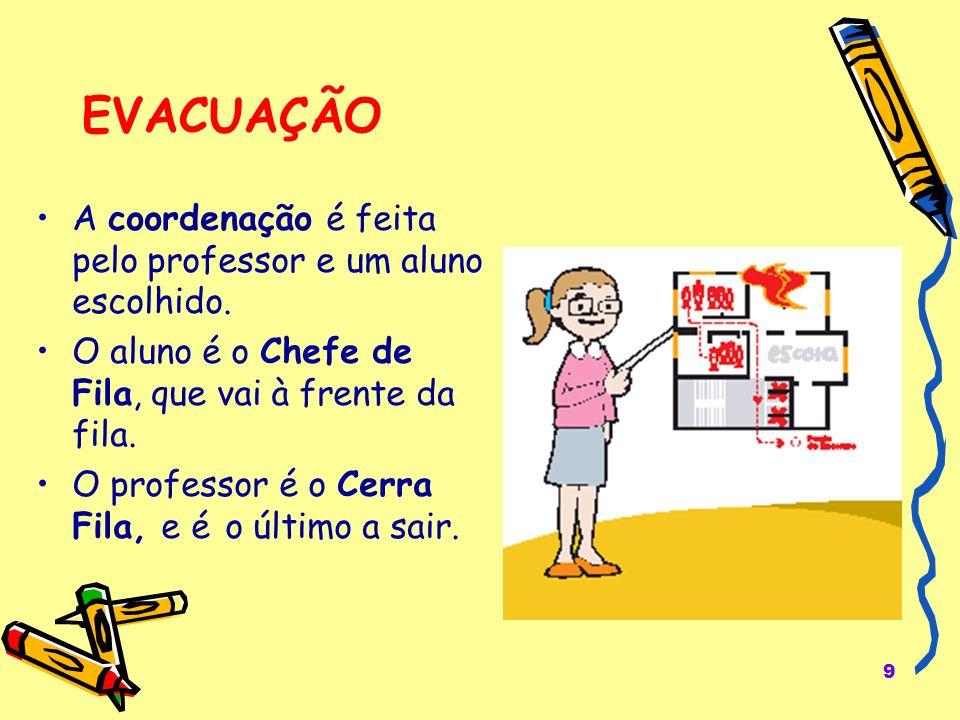 EVACUAÇÃO A coordenação é feita pelo professor e um aluno escolhido.