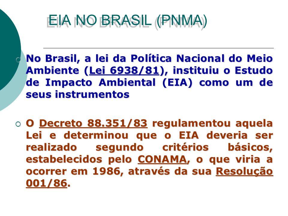 EIA NO BRASIL (PNMA)
