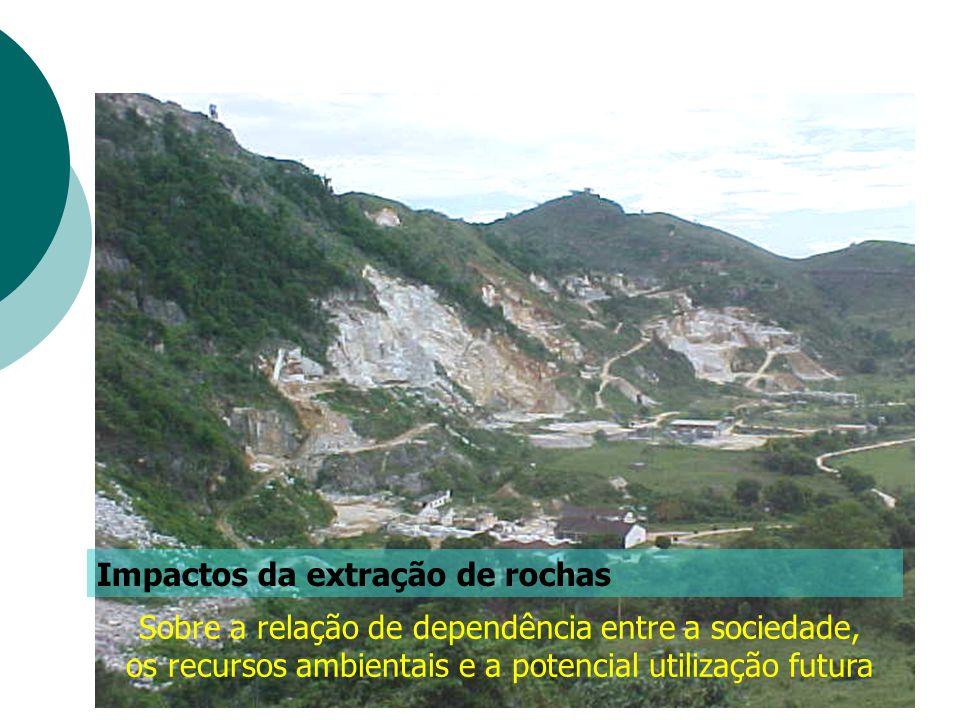 Impactos da extração de rochas