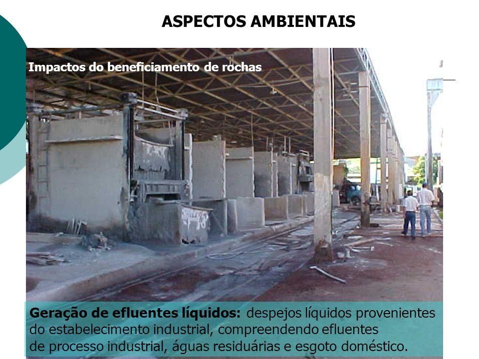 ASPECTOS AMBIENTAIS Impactos do beneficiamento de rochas. Geração de efluentes líquidos: despejos líquidos provenientes.