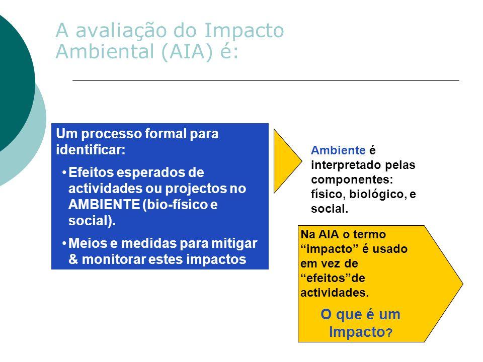 A avaliação do Impacto Ambiental (AIA) é: