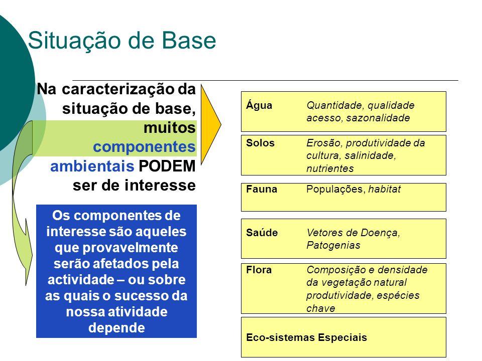 A Situação de Base Na caracterização da situação de base, muitos componentes ambientais PODEM ser de interesse.