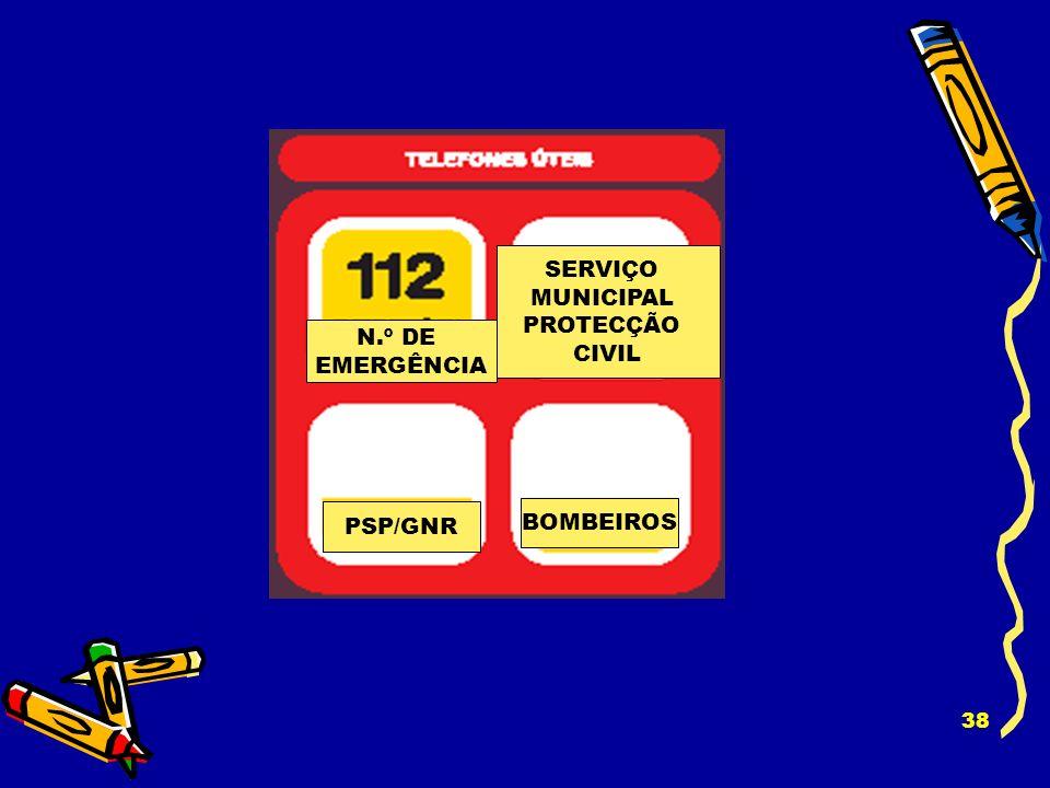 SERVIÇO MUNICIPAL PROTECÇÃO CIVIL N.º DE EMERGÊNCIA PSP/GNR BOMBEIROS