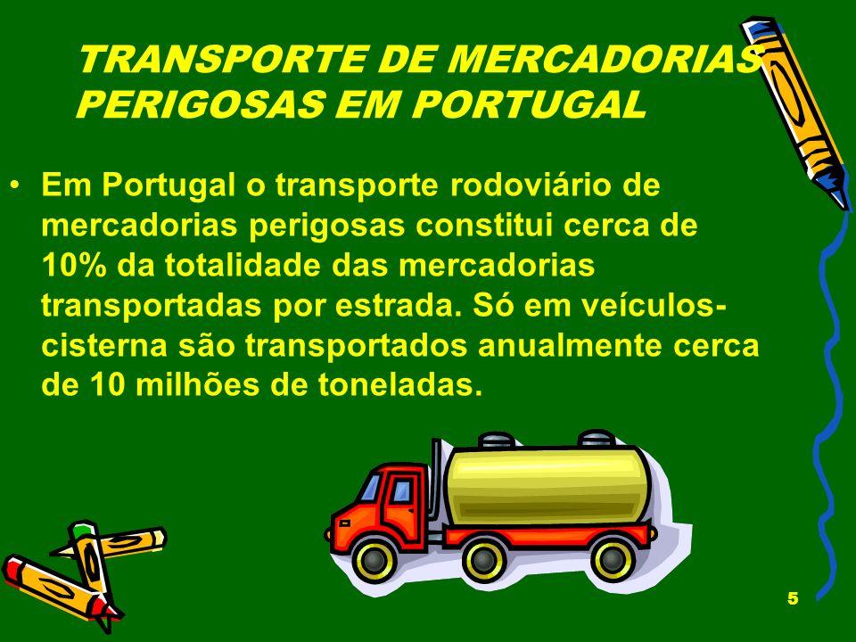 TRANSPORTE DE MERCADORIAS PERIGOSAS EM PORTUGAL