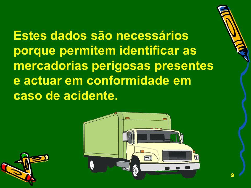 Estes dados são necessários porque permitem identificar as mercadorias perigosas presentes e actuar em conformidade em caso de acidente.