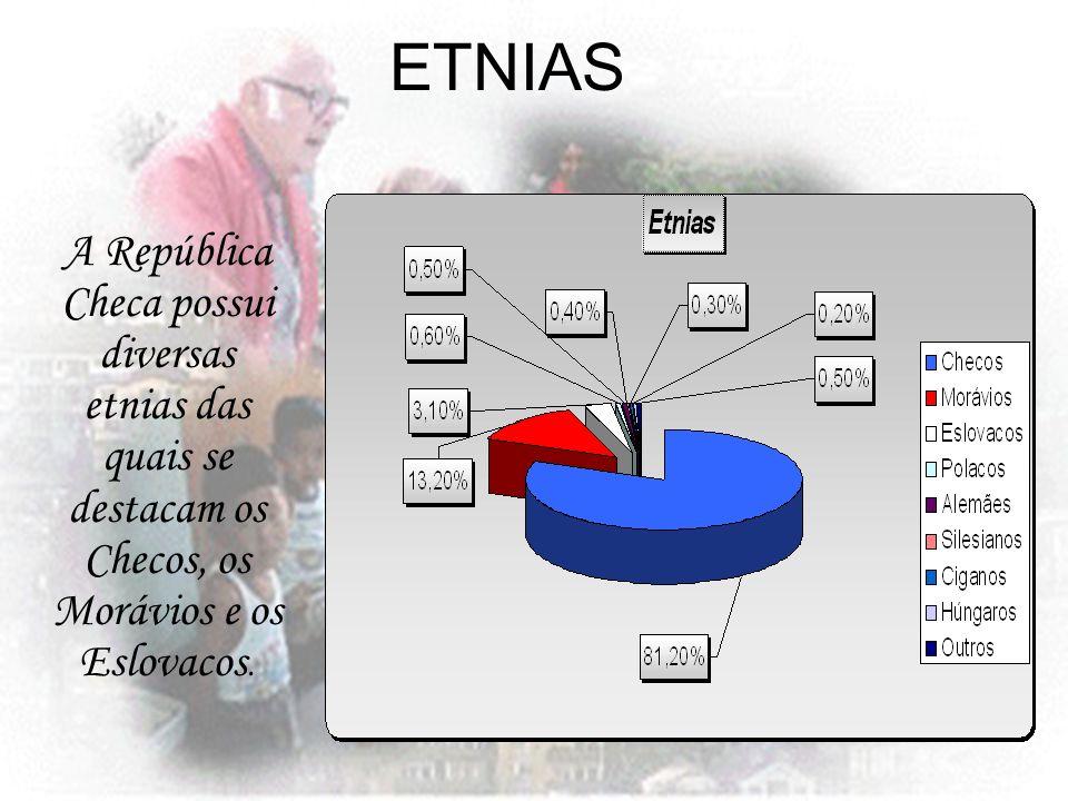 ETNIAS A República Checa possui diversas etnias das quais se destacam os Checos, os Morávios e os Eslovacos.