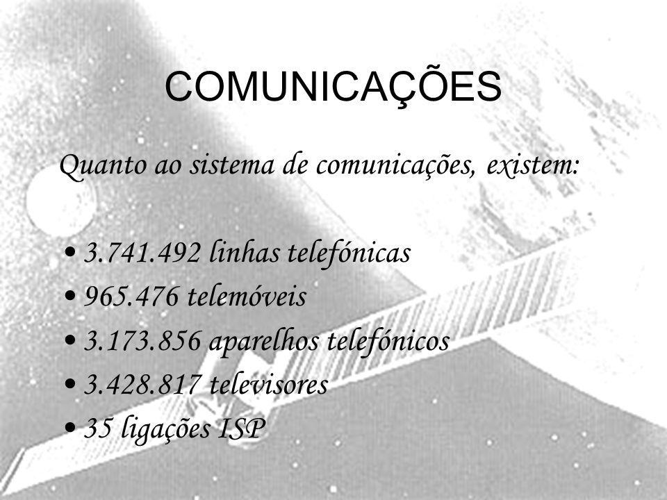 COMUNICAÇÕES Quanto ao sistema de comunicações, existem: