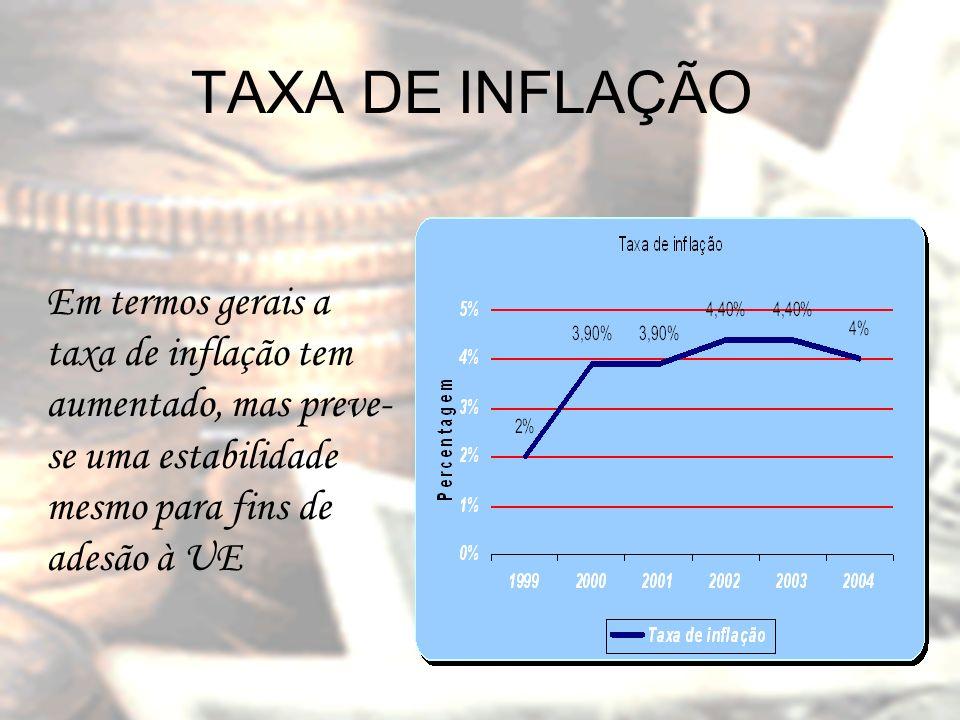TAXA DE INFLAÇÃO Em termos gerais a taxa de inflação tem aumentado, mas preve-se uma estabilidade mesmo para fins de adesão à UE.