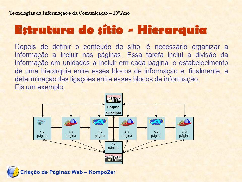 Estrutura do sítio - Hierarquia