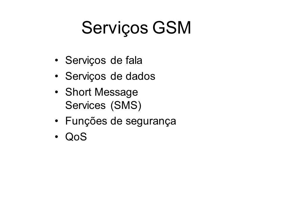 Serviços GSM Serviços de fala Serviços de dados