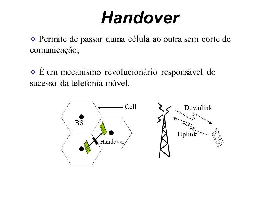 Handover Permite de passar duma célula ao outra sem corte de comunicação; É um mecanismo revolucionário responsável do sucesso da telefonia móvel.
