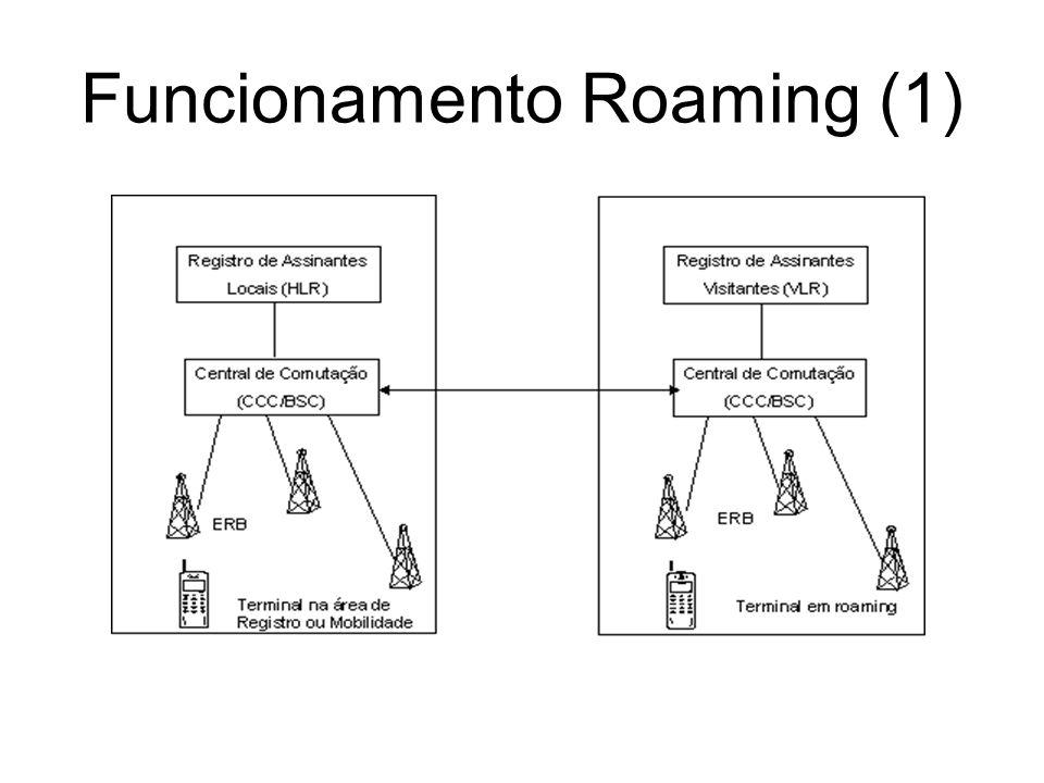 Funcionamento Roaming (1)