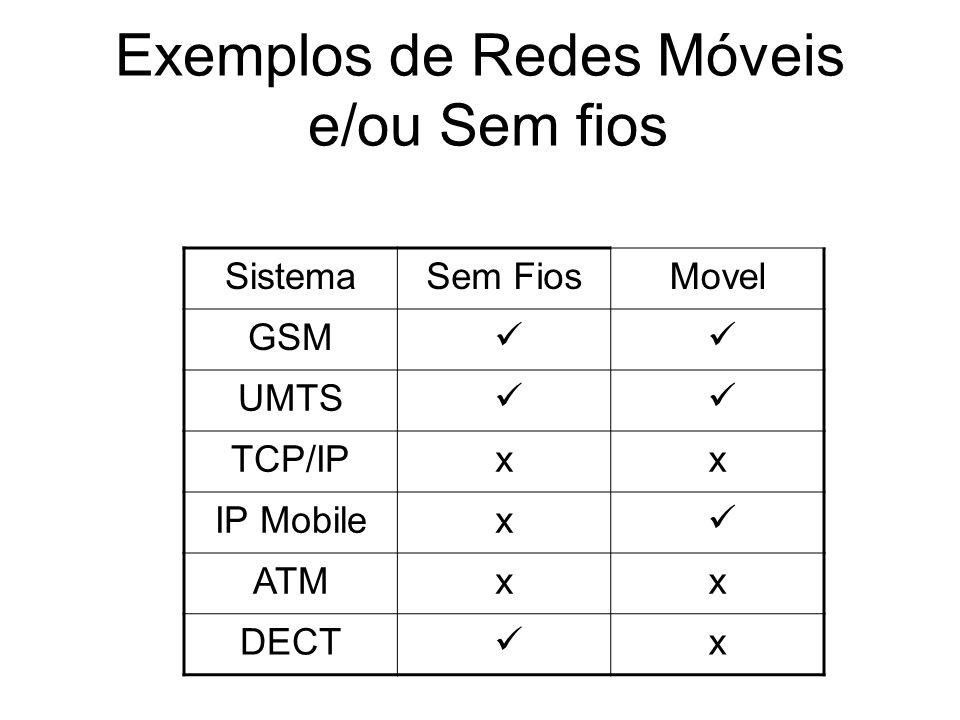 Exemplos de Redes Móveis e/ou Sem fios