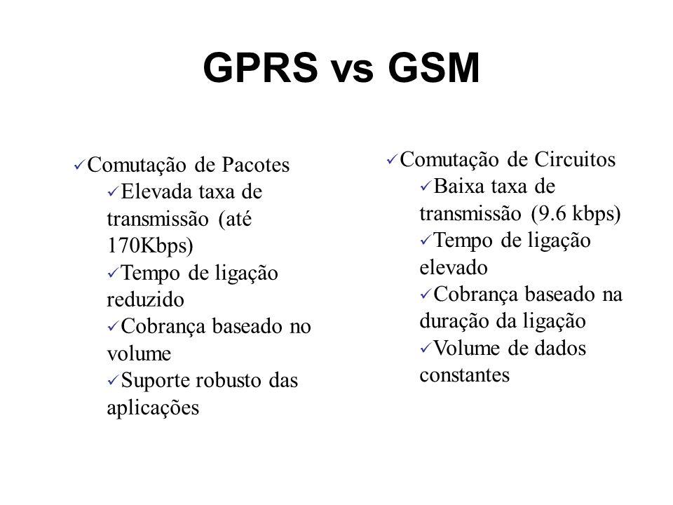 GPRS vs GSM Comutação de Circuitos Comutação de Pacotes