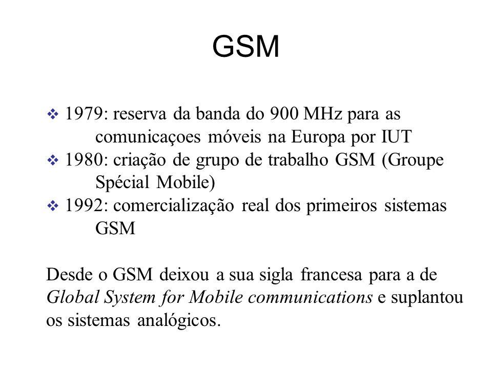 GSM1979: reserva da banda do 900 MHz para as comunicaçoes móveis na Europa por IUT. 1980: criação de grupo de trabalho GSM (Groupe Spécial Mobile)