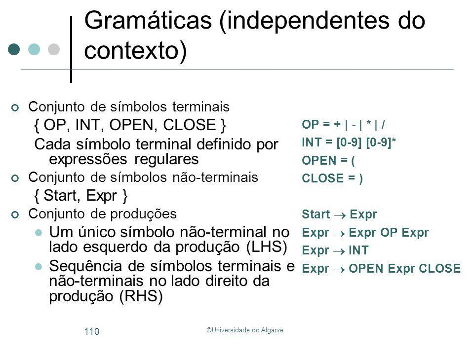 Gramáticas (independentes do contexto)