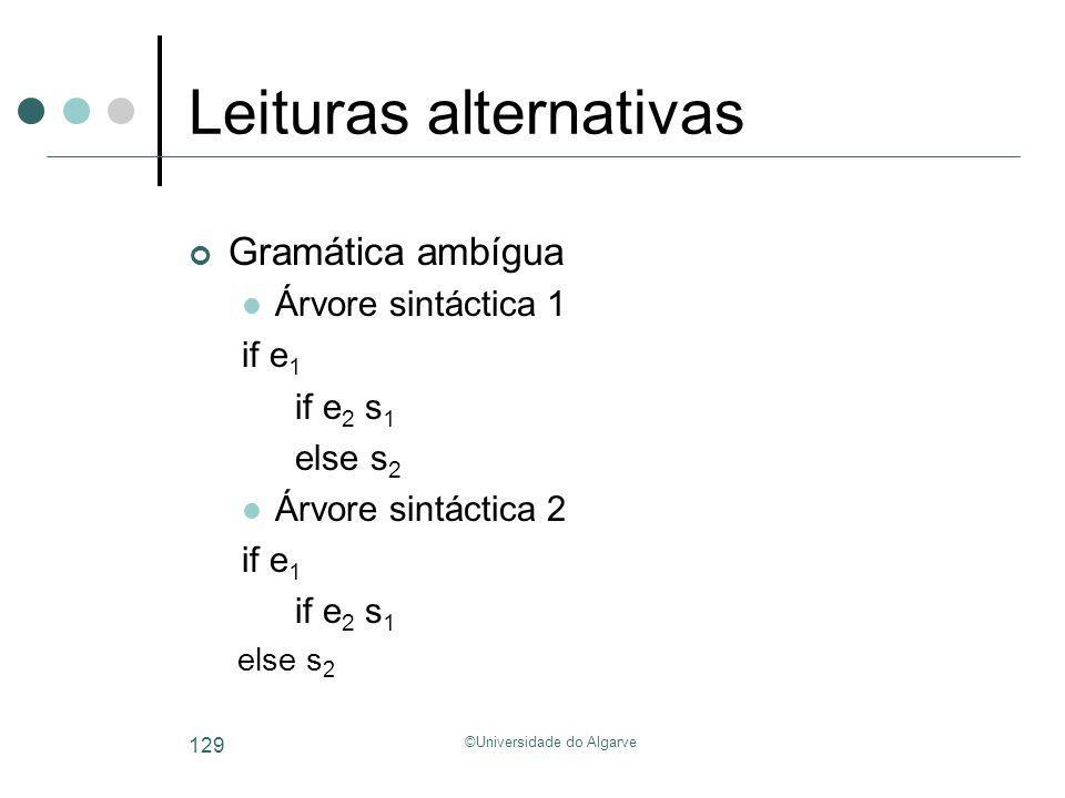 Leituras alternativas
