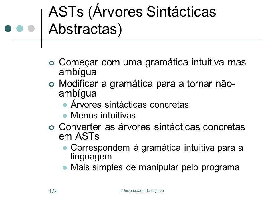 ASTs (Árvores Sintácticas Abstractas)