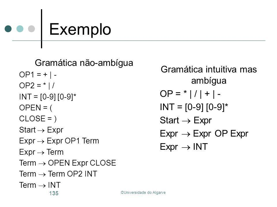 Exemplo Gramática não-ambígua Gramática intuitiva mas ambígua