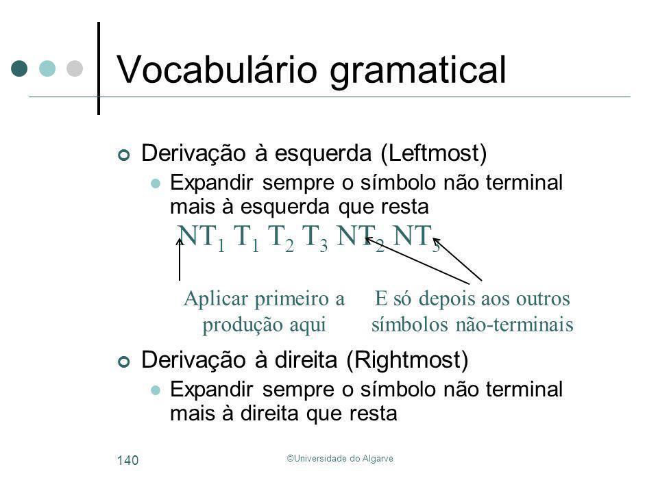 Vocabulário gramatical