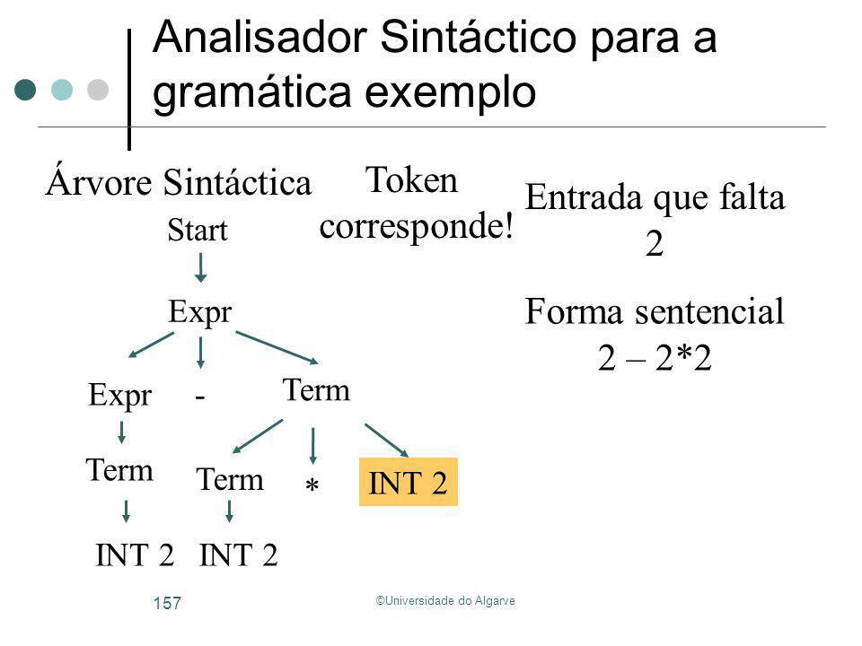 Analisador Sintáctico para a gramática exemplo