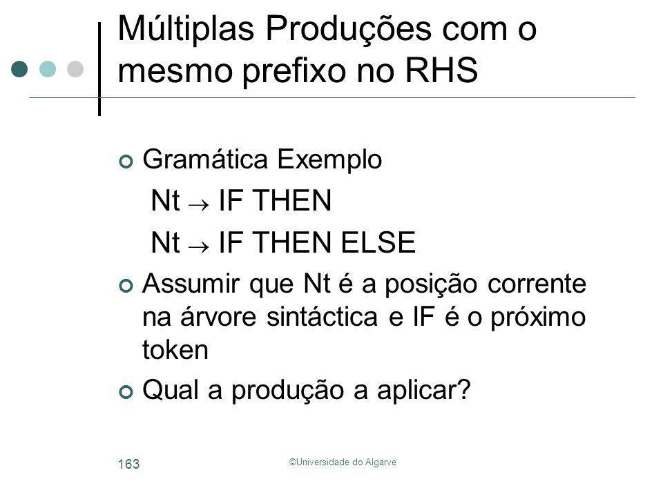 Múltiplas Produções com o mesmo prefixo no RHS