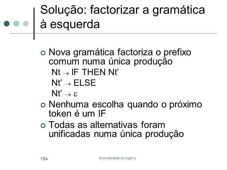 Solução: factorizar a gramática à esquerda