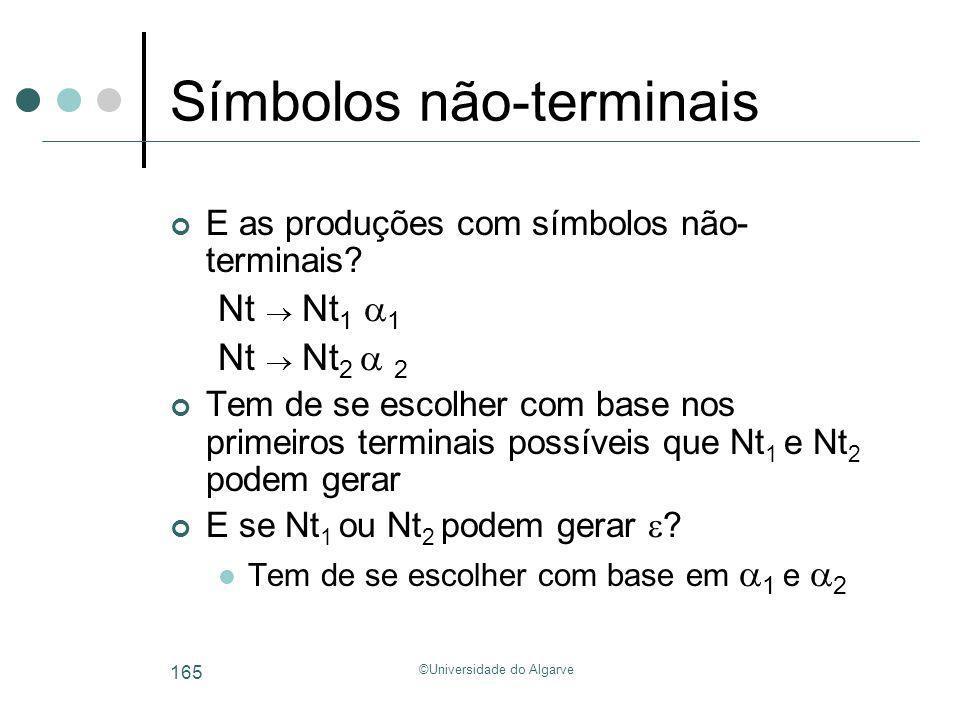 Símbolos não-terminais