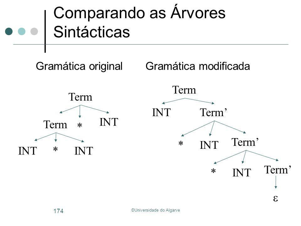 Comparando as Árvores Sintácticas