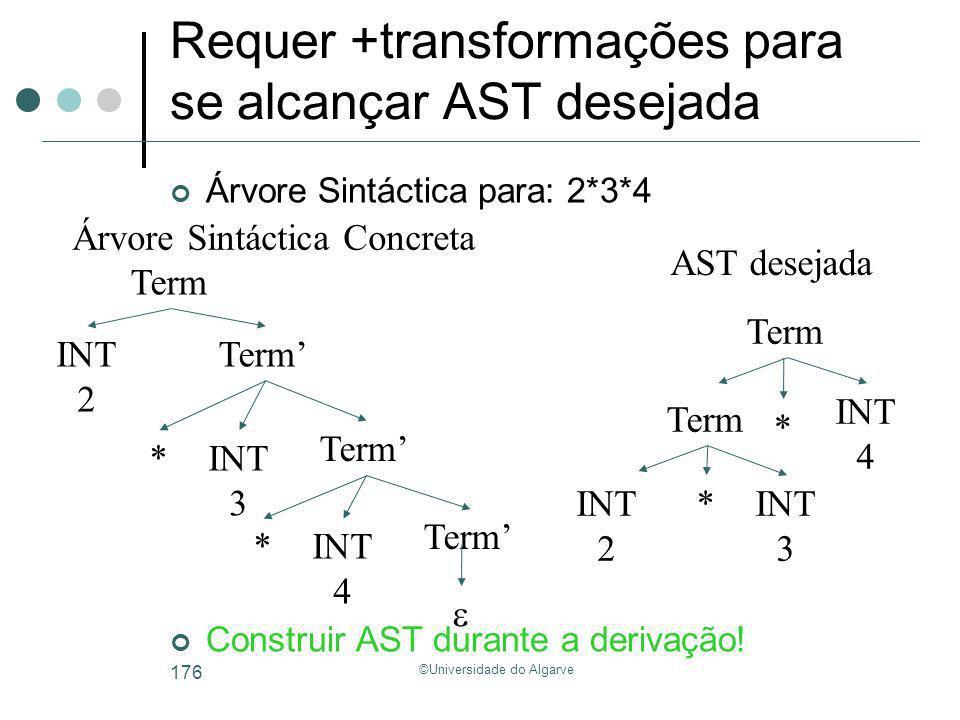 Requer +transformações para se alcançar AST desejada