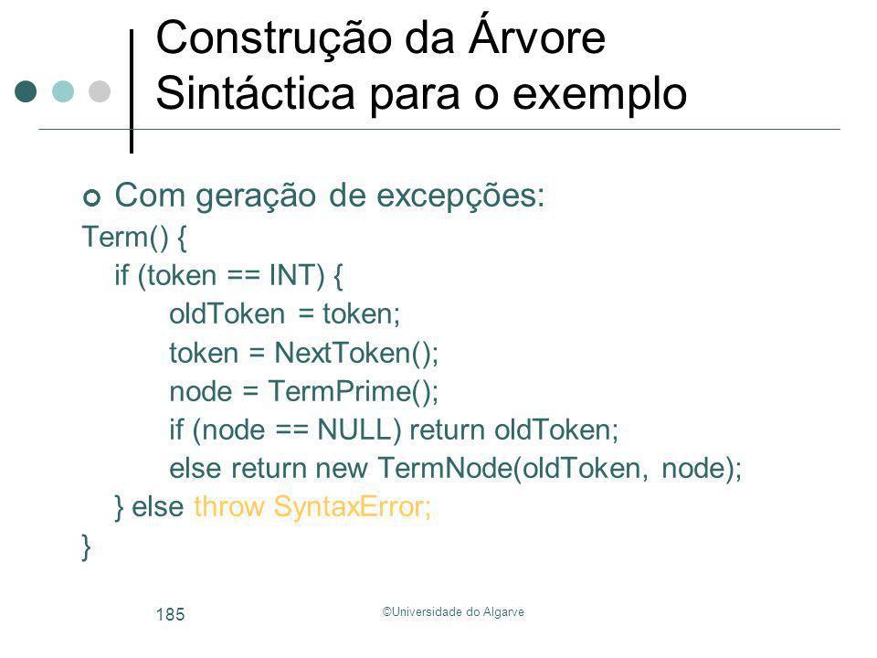 Construção da Árvore Sintáctica para o exemplo
