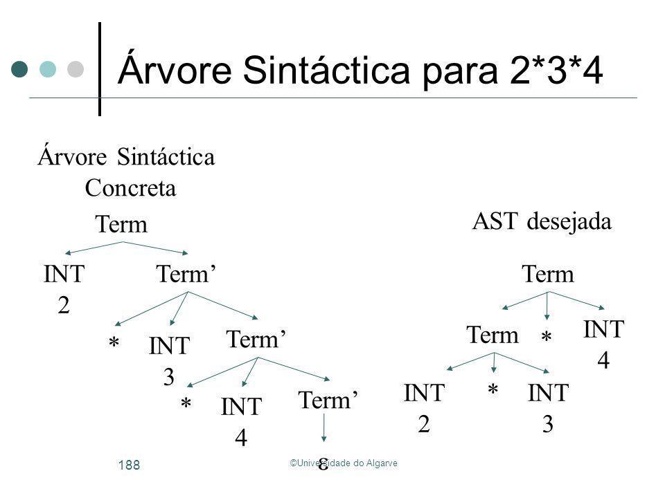 Árvore Sintáctica para 2*3*4