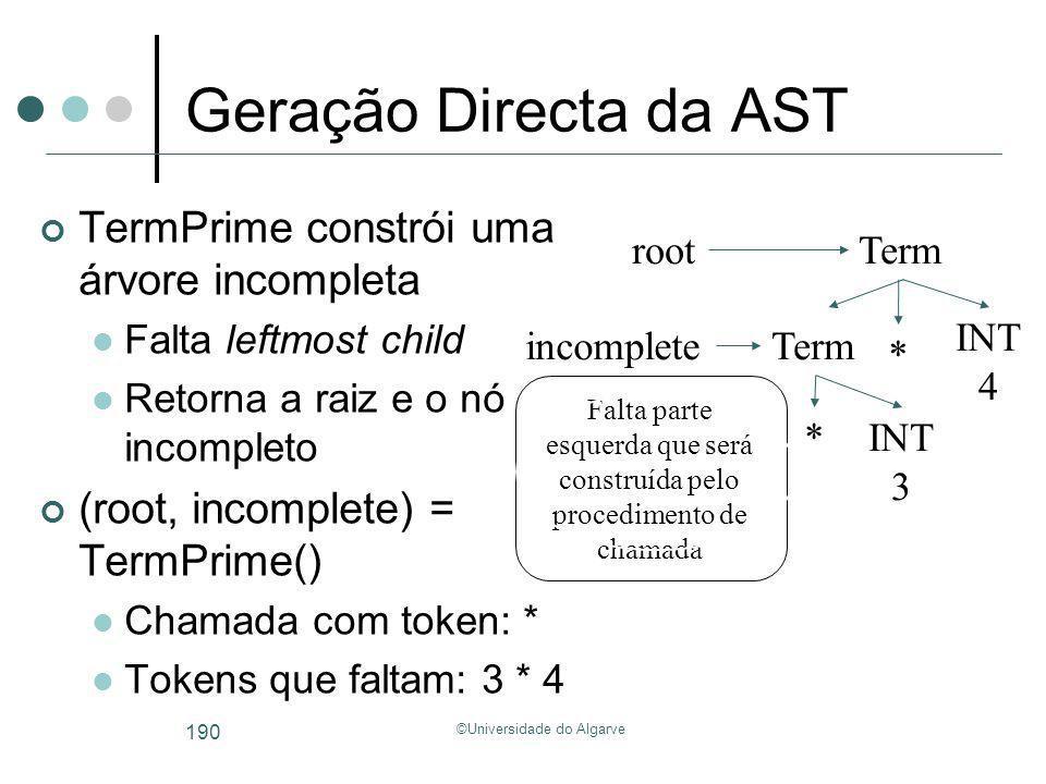 Geração Directa da AST TermPrime constrói uma árvore incompleta