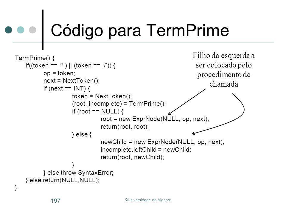 Código para TermPrime Filho da esquerda a ser colocado pelo procedimento de chamada. TermPrime() {