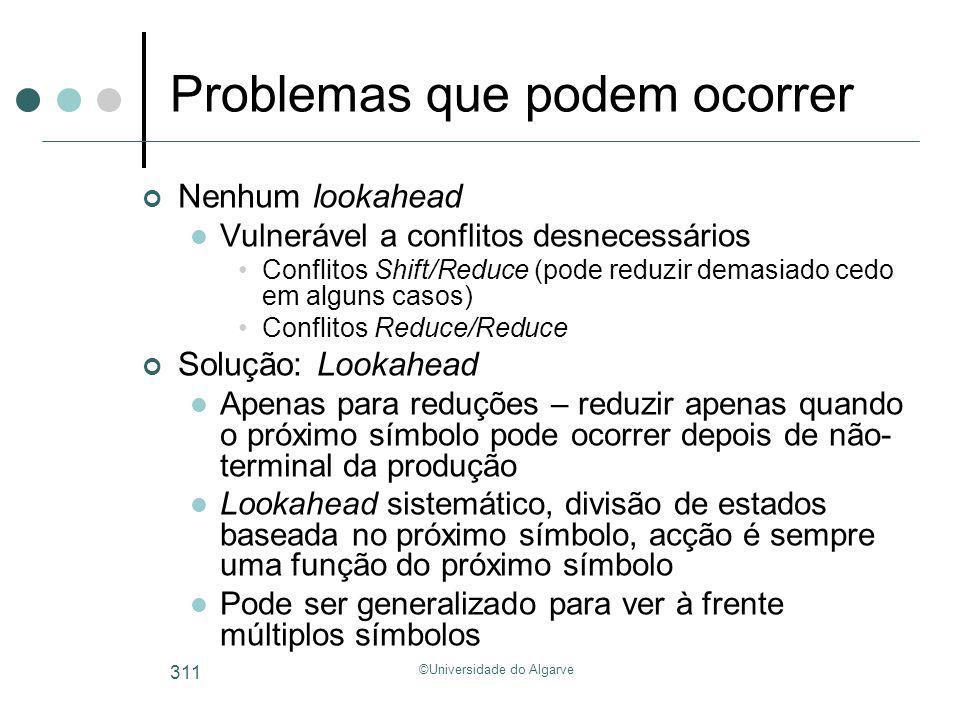 Problemas que podem ocorrer