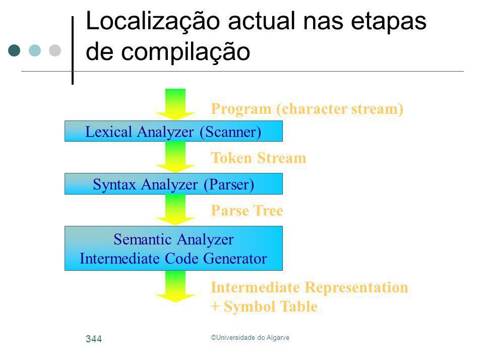 Localização actual nas etapas de compilação
