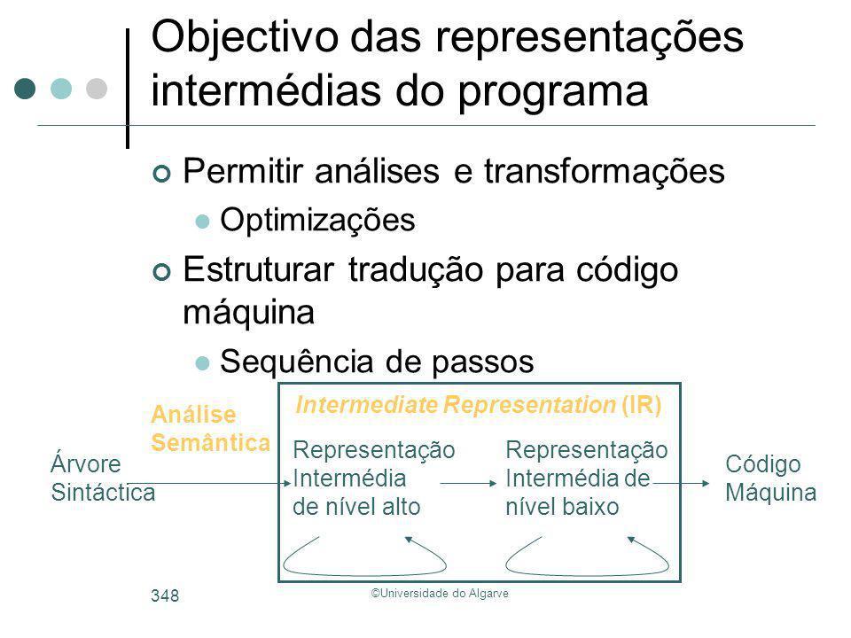 Objectivo das representações intermédias do programa