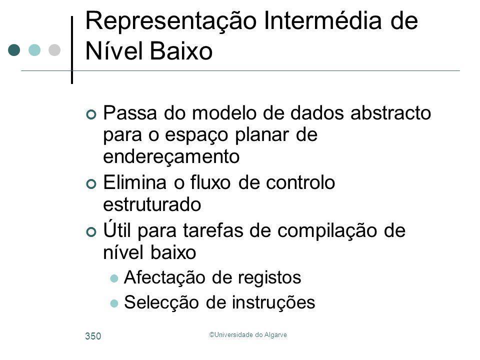 Representação Intermédia de Nível Baixo