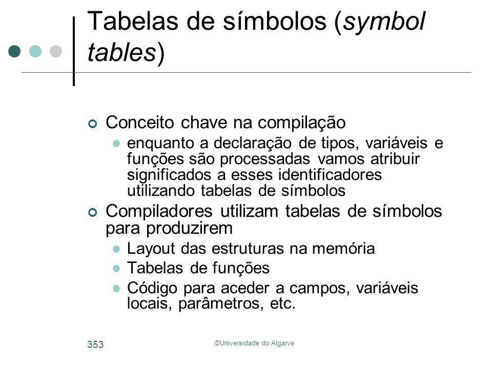 Tabelas de símbolos (symbol tables)