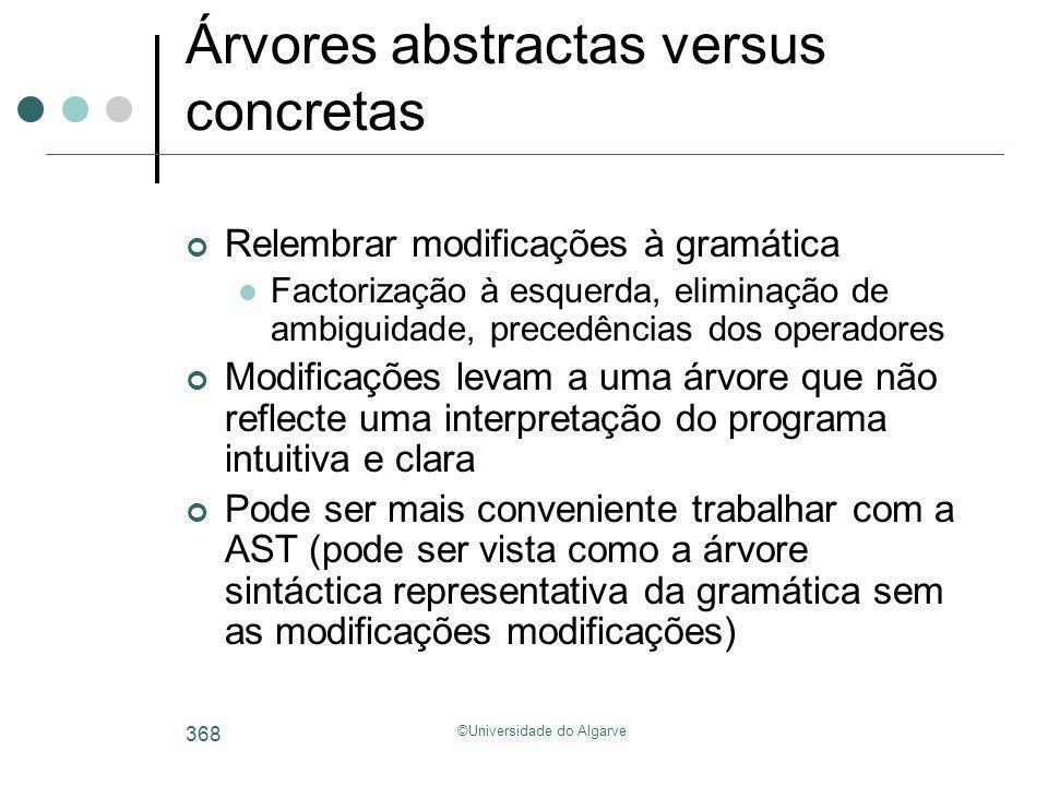 Árvores abstractas versus concretas
